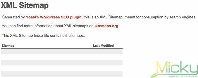 Plugin_SEO_By_Yoast_Recensione_Sitemap_